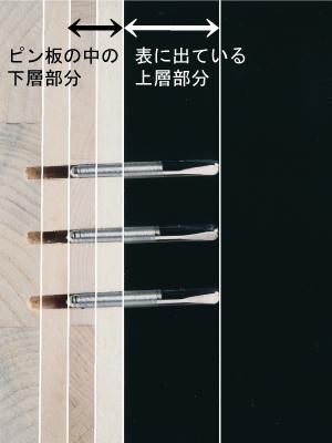 調律用チューニングピンはピン板(ブナ材)の中に刺さっています。